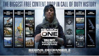 В первом сезоне Call of Duty: Modern Warfare добавят шесть новых карт и двух оперативников