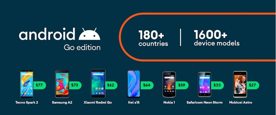 Поодтверждено обновление Android 10 для смартфонов Nokia начального уровня